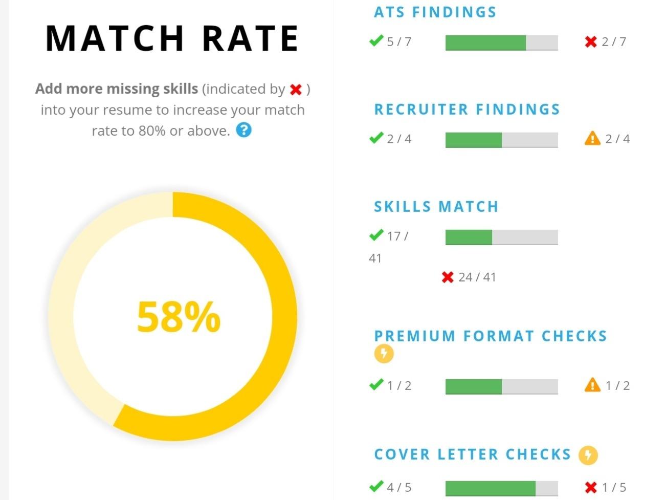 Resume scan result at Jobscan